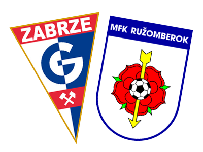 gornik_mfk_ruzomberok